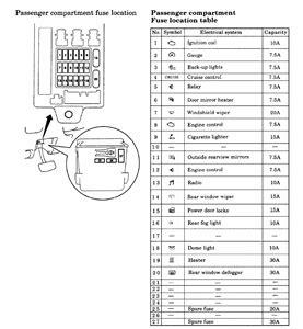 2000 mitsubishi galant fuse box diagram 2000 image 2003 mitsubishi galant stereo wiring diagram images on 2000 mitsubishi galant fuse box diagram