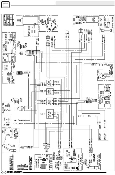 04 polaris predator 90 wiring diagram images 2003 polaris predator 90 wiring diagram 2003 schematic