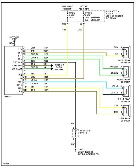 2003 saturn vue stereo wiring diagram images wiring diagram for 2003 saturn vue car audio wiring schematic