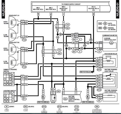 subaru outback trailer wiring diagram images trailer wiring 2003 subaru outback trailer wiring diagram wiring