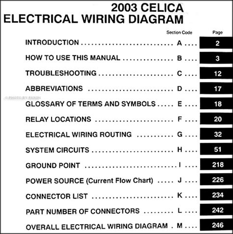 toyota celica wiring diagram images 2003 toyota celica wiring diagram wiring diagram bmw image