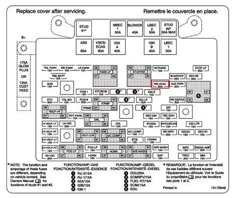 free download ebooks 2003 Chevy Suburban Fuse Diagram