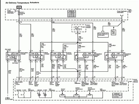 2003 chevrolet trailblazer wiring diagrams images replace a fuse 2003 chevy trailblazer electrical system wiring diagram