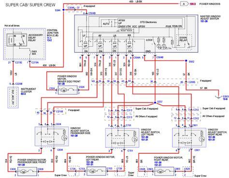 free download ebooks 2003 F150 Wiring Diagram