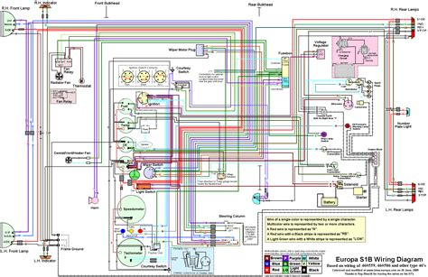 free download ebooks 2003 Ford Ranger Wiring Harness