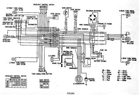 free download ebooks 2003 Honda Rincon 650 Wiring Diagram