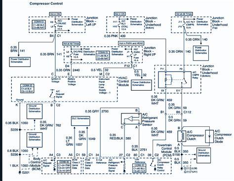 free download ebooks 2003 Monte Carlo Wiring Schematics