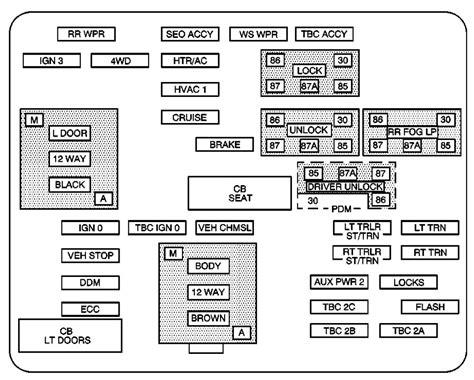 free download ebooks 2003 Sierra Fuse Box Diagram
