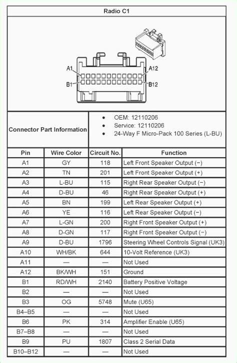 chevy silverado bose stereo wiring diagram images isuzu 2004 chevy silverado stereo speaker wiring car fuse box