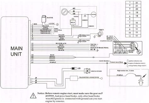 2004 Chrysler Sebring Remote Start Wiring Diagram