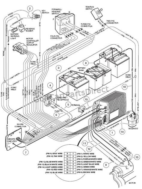 2004 club car wiring diagram 48 volt images club car diagram car 2004 club car wiring diagram 48 volt 2004 auto wiring