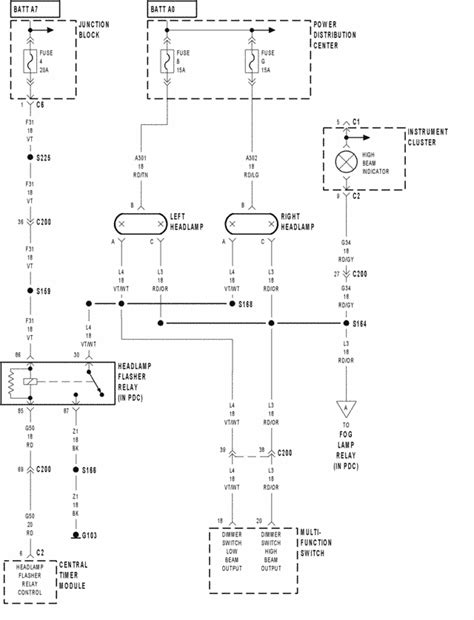 dodge dakota trailer wiring harness diagram images 2004 dodge dakota trailer wiring diagram trwam