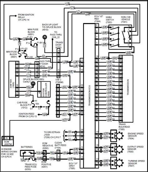 john deere 4300 wiring diagram john wiring diagrams 2001 international 4300 wiring diagram images