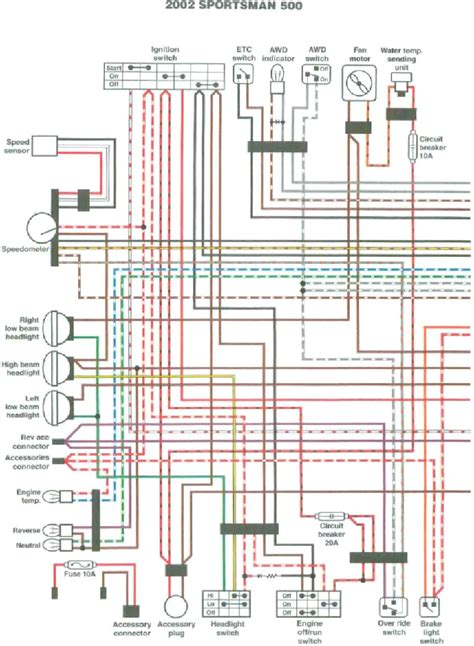 2004 polaris sportsman 90 wiring diagram images 2004 polaris sportsman wiring diagram 2004 wiring
