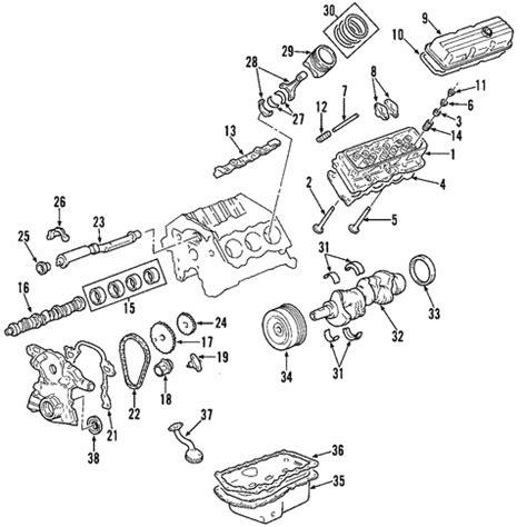 free download ebooks 2004 Chevrolet Monte Carlo Engine Parts Location Diagram