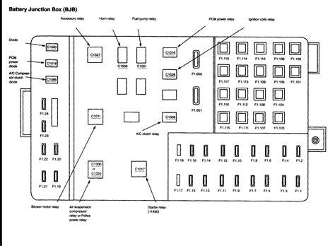 free download ebooks 2004 Crown Vic Fuse Box Diagram