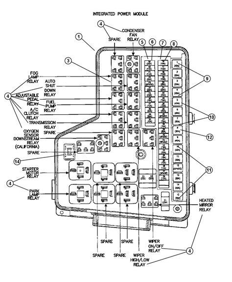 free download ebooks 2004 Dodge Ram 1500 Fuse Panel Diagram