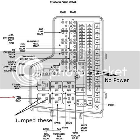 free download ebooks 2004 Dodge Ram 2500 Fuse Diagram