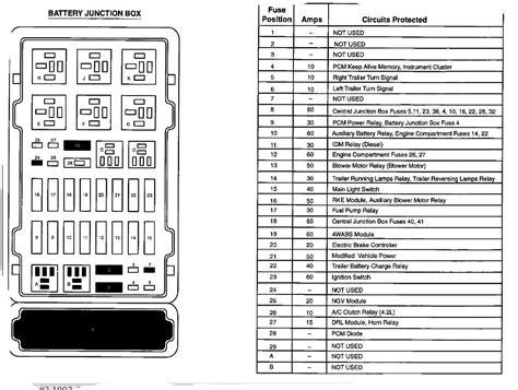 free download ebooks 2004 Ford E 450 Fuse Box Diagram