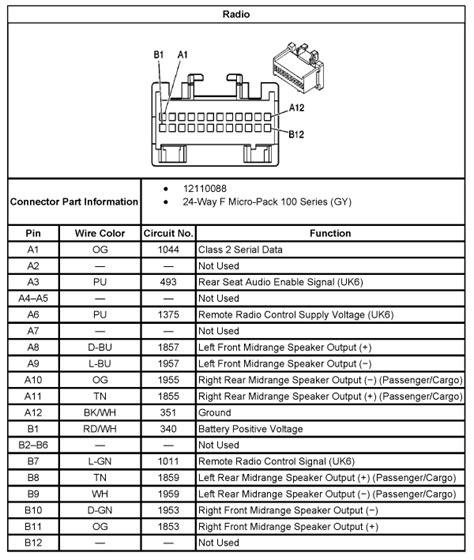 free download ebooks 2004 Gmc Radio Wiring Diagram