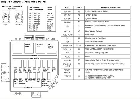 free download ebooks 2004 Mustang Fuse Box Layout