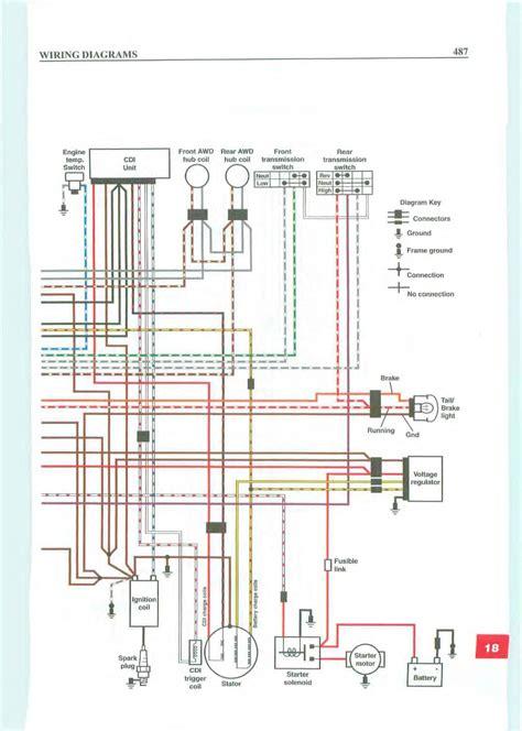 free download ebooks 2004 Polaris Sportsman 500 Ignition Wiring Diagram