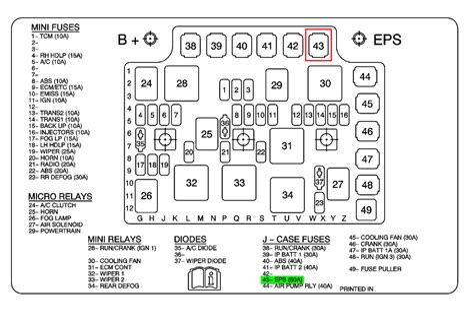free download ebooks 2004 Saturn Ion Fuse Box Diagram Wiring Schematic
