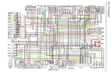 free download ebooks 2004 Zx10r Wiring Diagram