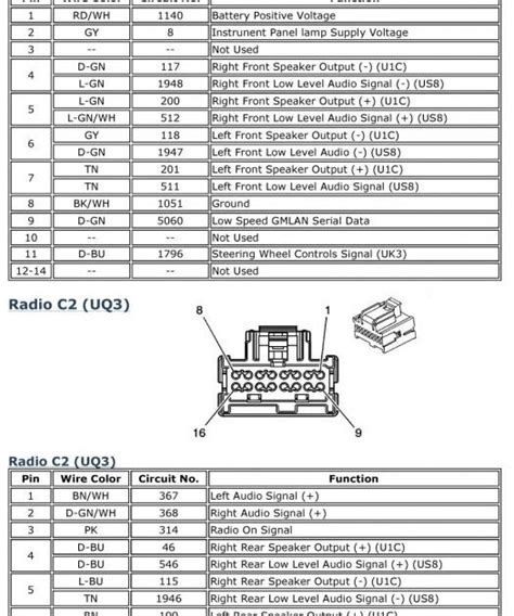 2005 chevy impala radio wiring diagram images 02 chevy cavalier 2005 chevy cobalt radio wiring diagram excavator parts