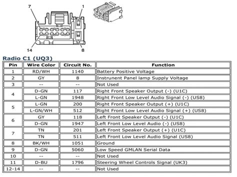 trailblazer wiring diagram image wiring 2005 chevy trailblazer bose radio wiring schematic 2005 auto on 2006 trailblazer wiring diagram
