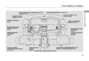 free download ebooks 2005 Accord Service Manual.pdf