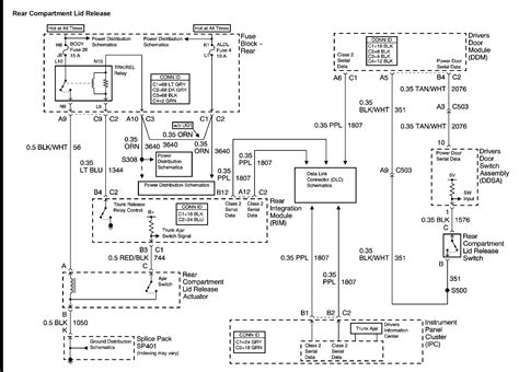 free download ebooks 2005 Buick Lesabre Door Wiring Diagram