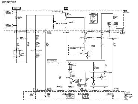 free download ebooks 2005 Chevrolet Trailblazer Wiring Schematic