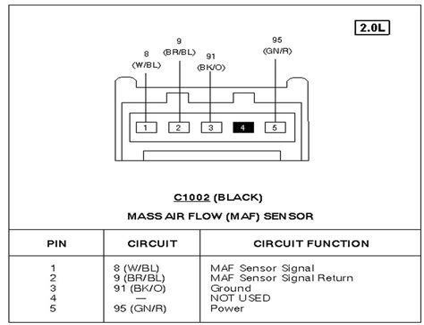 free download ebooks 2005 Ford F 150 Maf Sensor Wiring Diagram