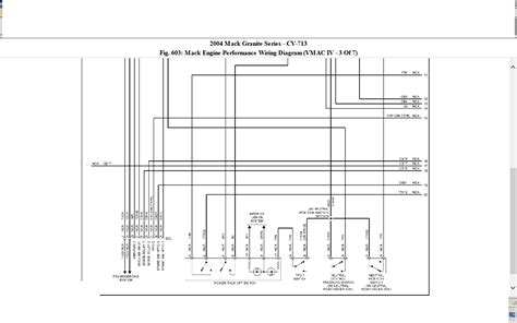 free download ebooks 2005 Mack Cv713 Wiring Diagram
