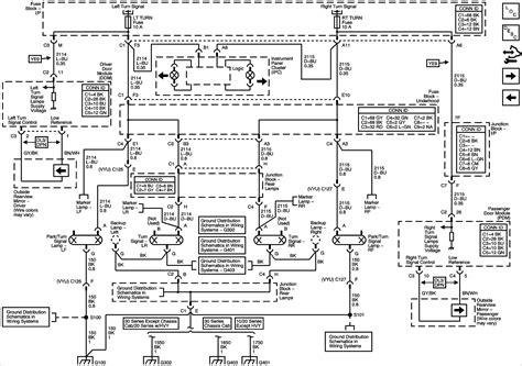 trailer wiring diagram for 2006 chevy silverado images 1st 2006 chevy silverado trailer wiring diagram car repair