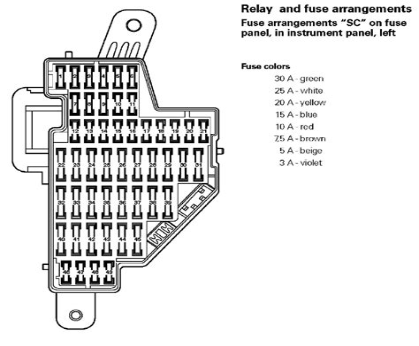 2006 vw jetta 2 5 wiring diagram images 5l jetta ignition wiring 2006 volkswagen jetta fuse box diagram 2006 wiring
