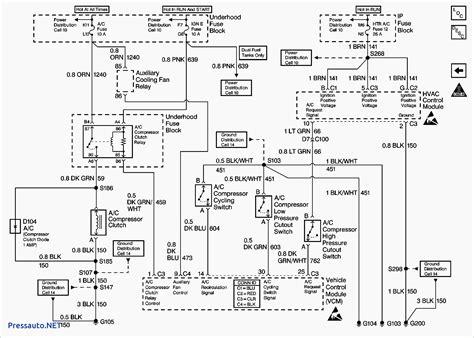 free download ebooks 2006 Freightliner Wiring Diagrams