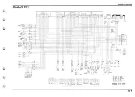 free download ebooks 2006 Honda Rancher Wiring Diagram