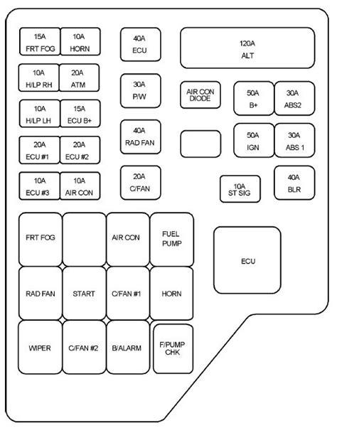 free download ebooks 2006 Hyundai Santa Fe Fuse Box Diagram