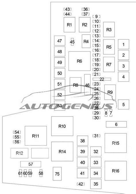 free download ebooks 2006 Mitsubishi Raider Fuse Box Diagram
