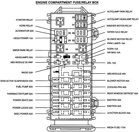 free download ebooks 2006 Taurus Fuse Box Diagram
