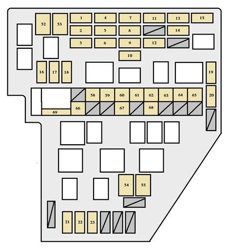 free download ebooks 2006 Toyota Sienna Fuse Box