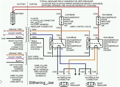 2007 2011 Jeep Wrangler Vehicle Wiring Chart and Diagram
