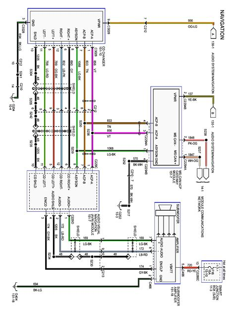 ford expedition wiring diagram image 2007 ford expedition dvd wiring diagram images 2006 ford wiring on 2007 ford expedition wiring diagram