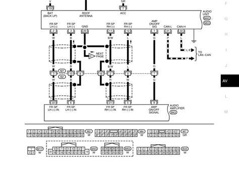 2007 nissan sentra radio wiring diagram images nissan sentra 2007 nissan sentra radio wiring diagram wiring diagram