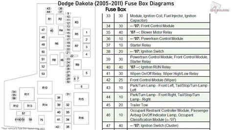 free download ebooks 2007 Dodge Dakota Fuse Box Diagram