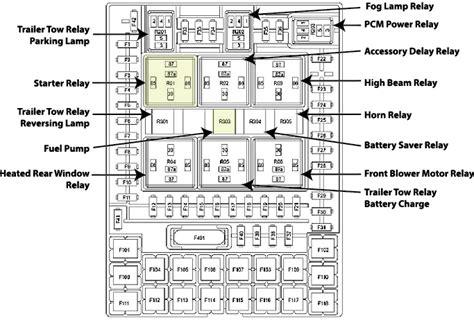 free download ebooks 2007 F150 Fuse Diagram Blower Motor