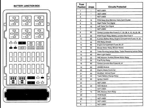 free download ebooks 2007 Ford E350 Fuse Diagram
