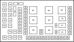 free download ebooks 2007 Ford F 250 Fuse Box Diagram